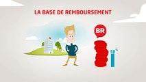 L'infographie remboursements santé expliquée en vidéo