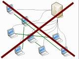 Création, Internet, et les réseaux décentralisés.