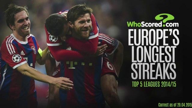 Europe's Longest Streaks 2014/15