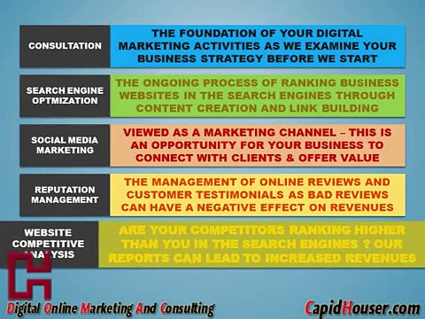 digital marketing services uk