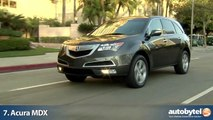 10 of the Best Seven Seater SUVs - Autobytel's 7 Passenger SUV List