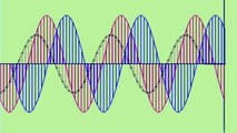 Singing plates - Standing Waves on Chladni plates