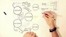 Comunicare la sostenibilità attraverso il packaging - tesi di laurea Politecnico di Torino