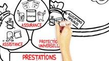 Dessine-moi l'éco : la protection sociale