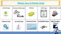 Java Allows You to Build Modular Programs & Reusable Codes