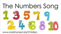 Counting Songs for Children 1-10 Numbers to Song Kids Kindergarten Toddlers Preschool Number