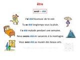 4.16 Le passé composé des verbes être et avoir (auteur Clic ma classe!)