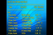 Jamaica - Boys Champs 2007 - 100m - All Classes [by RAFFIC]