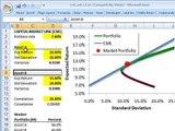 FRM: Capital market line (CML)