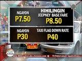 Transport groups, muling humirit ng taas-pasahe