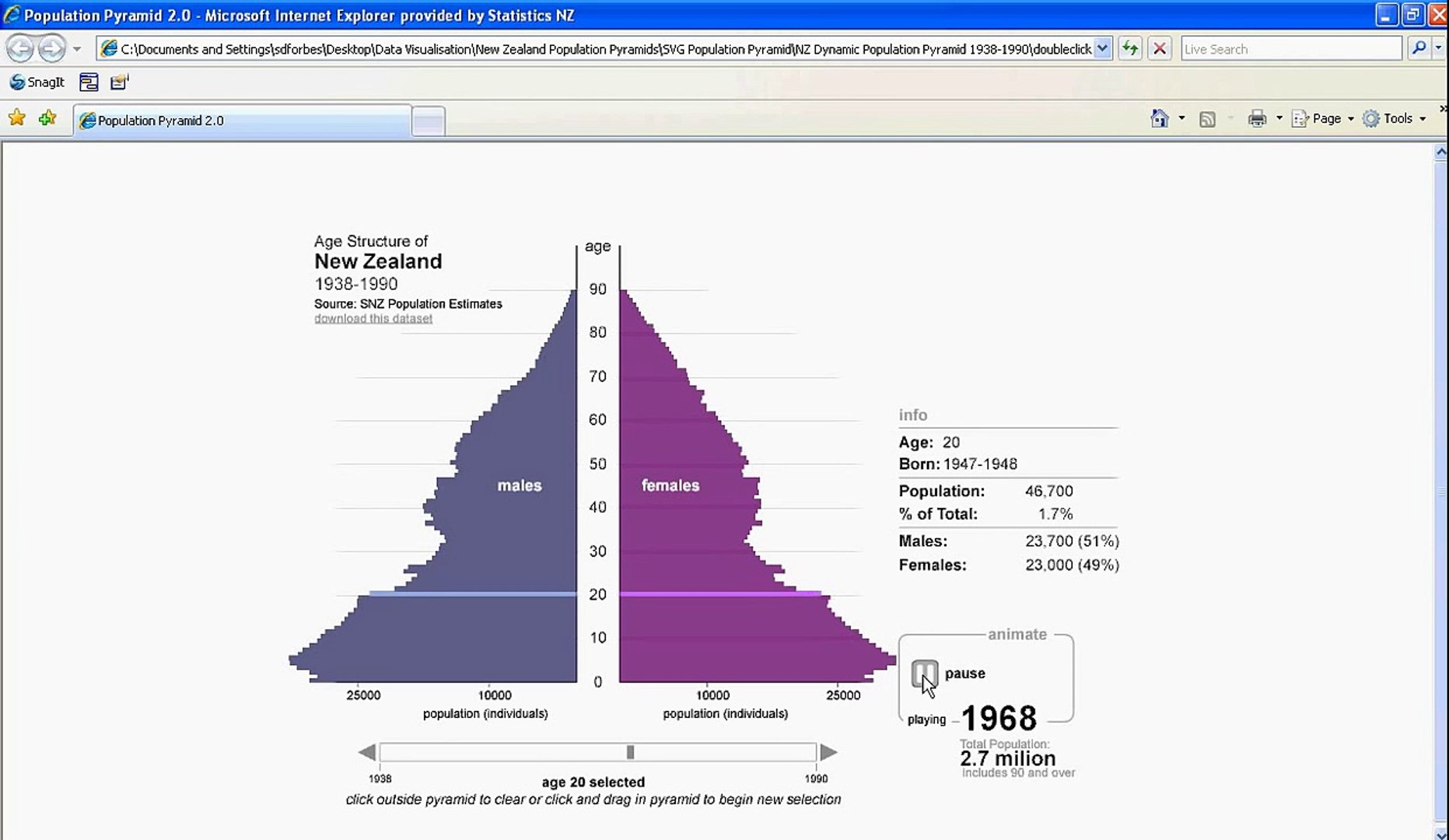 New Zealand Population Pyramids: Visualising population change in New  Zealand