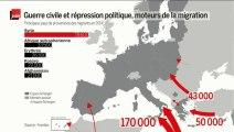 """L'édito politique : """"Les quotas de réfugiés"""""""