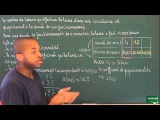 390 / Proportionnalité / Situation de proportionnalité (4)