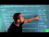 299 / Nombres relatifs 1 / Applications des nombres relatifs (3)