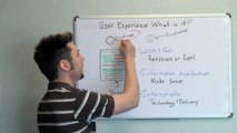 Website Design and Building A Great User Experience
