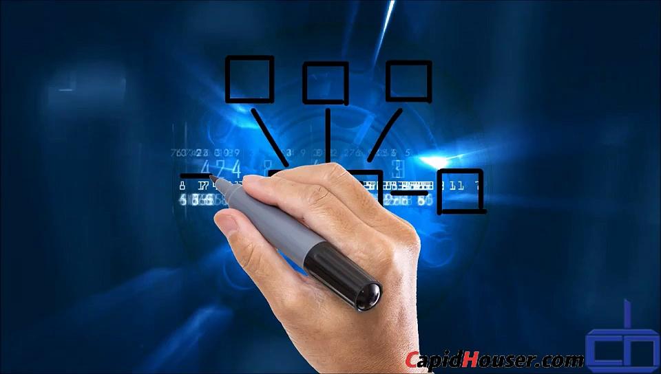 Content Marketing Strategy Social Media