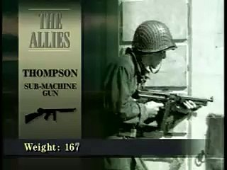 Thompson Submachine Gun Resource | Learn About, Share and