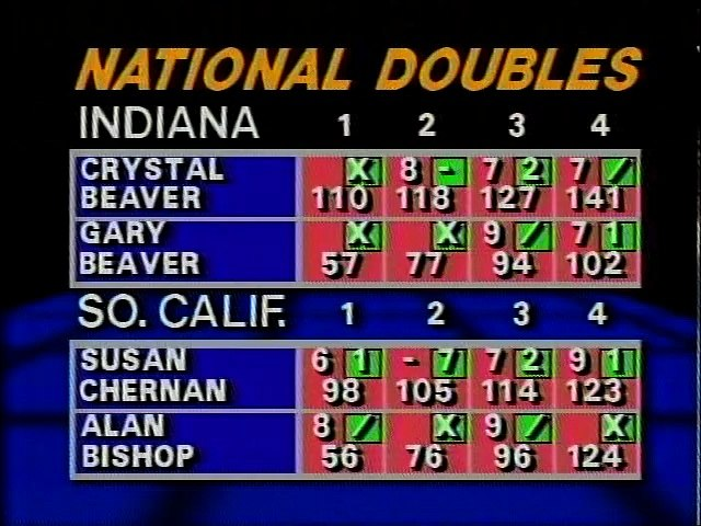 1985 National Doubles Bowling Championship