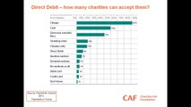 CAF Webinar: How to transform one-off donations into regular voluntary income