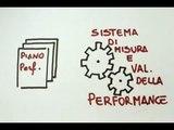 Il Ciclo di gestione della performance in 100 secondi