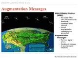 Understanding WAAS & LPV: How WAAS Works