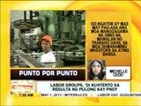 Punto por Punto: Labor groups, di kuntento sa resulta ng pulong kay PNoy