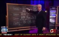 Glen Beck from Fox News says Islam will Rule in the end