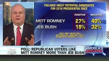Poll  GOP voters like Mitt Romney more than Jeb Bush