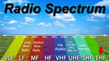 Basic VHF and UHF Fundamentals