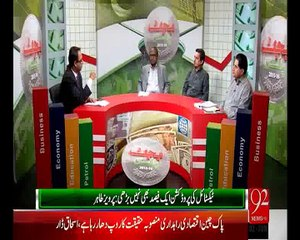 Budget Pakistan  02 June 2015 (02-06-2015)