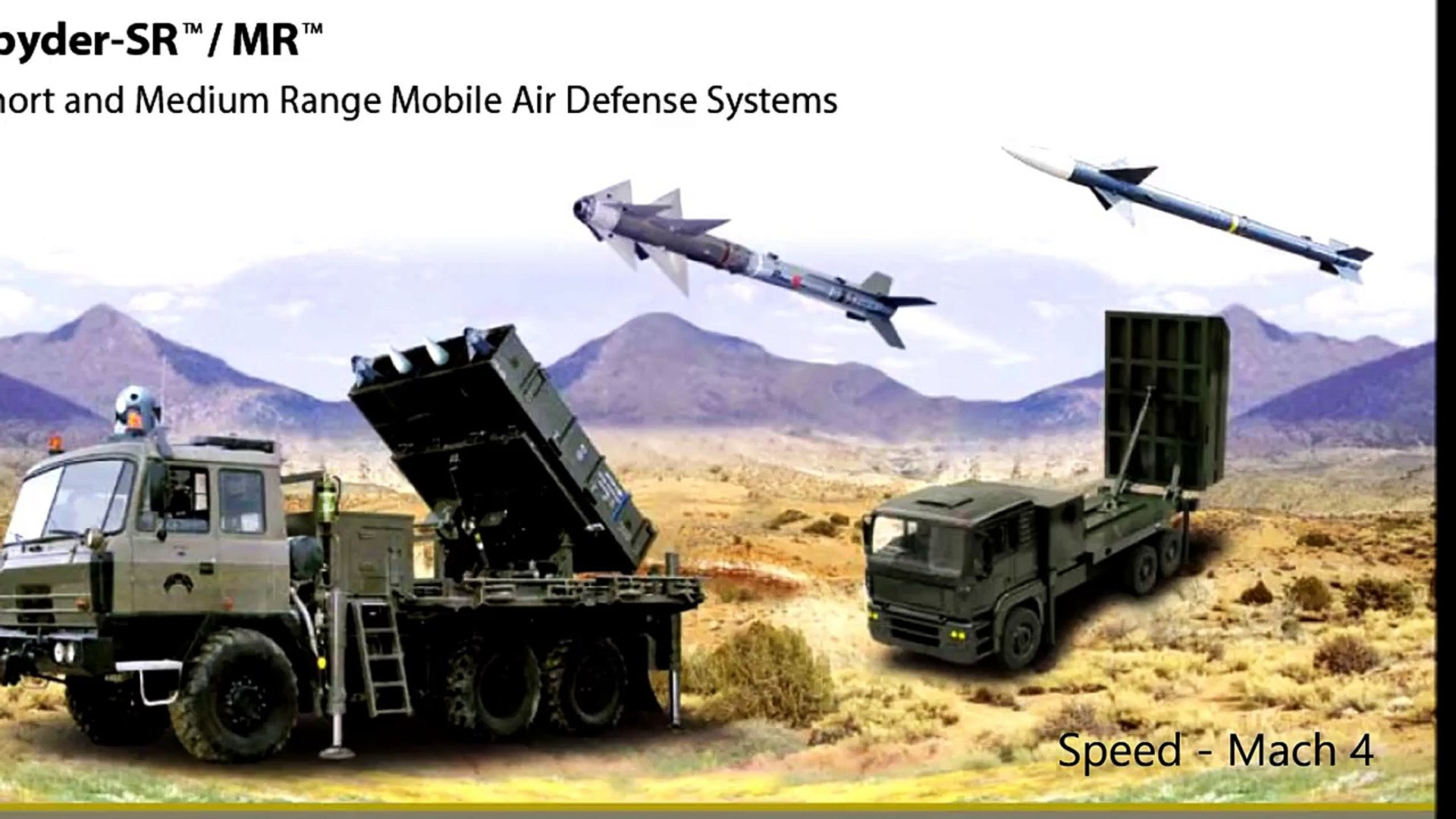 Future Military Weapons of INDIA by 2020 - Top 10 list - Future INDIA 2020 and future weapons