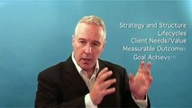 Strategic Business Planning A 7: Summary Perspectives on Strategic Business Planning