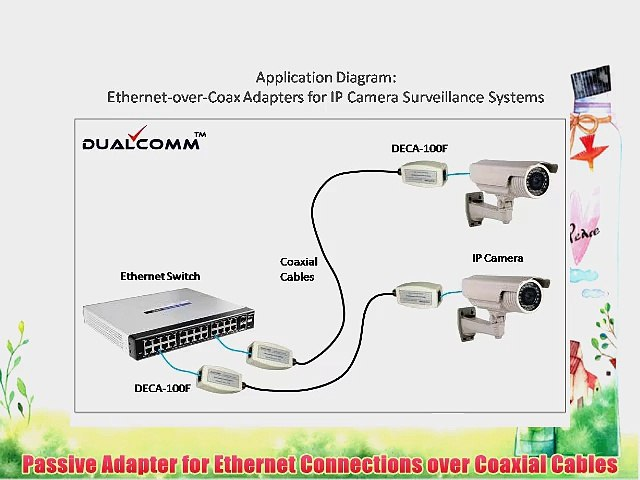 Application Diagram Of Home Networking With Homepna 3 0 Coax ... on