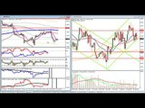 AMAZING Daily Forex Technical Analysis Trading Plan for Gold Eur/USD Gbp/USD and Usd/CHF Cheapest