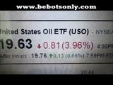 Philippines Early Retirement Income Day Trading Stock Market Oil ETF BebotsOnly