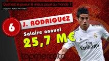 Ibrahimovic, James, Ronaldo... les dix footballeurs les mieux payés au monde !