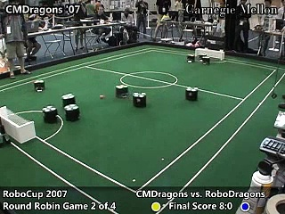 CMDragons RoboCup 2007 SSL Champion