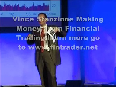 Making Money From Financial Spread Trading