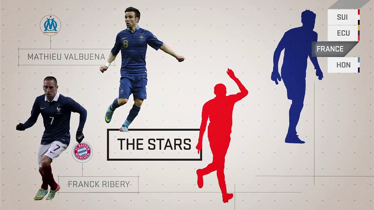 France: World Cup Profile