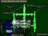 Choke Manifold and Chokes
