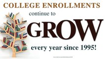 Did You Know? More Suprising Facts About College, Careers, and Online Learning