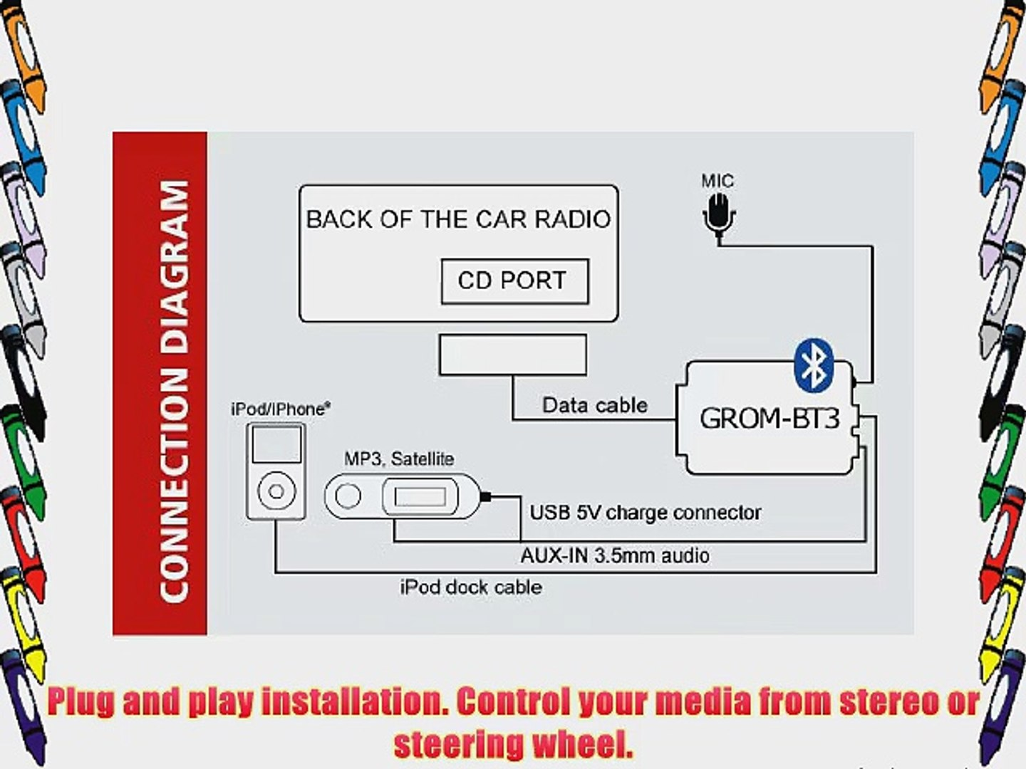 GROM Audio VOL01B3 for Select* Volvo 01-09 Bluetooth Adapter Auxiliary  Android Ipod Capable