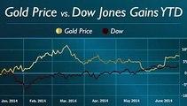 Peter Schiff Gold Market Report News 2014