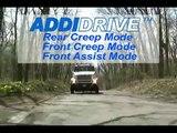 Poclain- Hydraulics Creepdrive and Addidrive assist systems