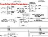 Doosan SOLAR 030, SOLAR 030 PLUS, SOLAR 035 Excavator Electrical Hydraulic Schematics Manual INSTANT DOWNLOAD