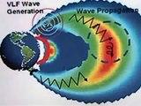 2011 JAPAN EARTHQUAKE Caused by HAARP ?   Benjamin Fulford