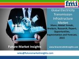 Electricity Transmission Infrastructure Market by Future Market Insights
