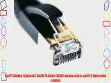 Vandesail? Cat7 High Speed Rj45 Ethernet LAN Networking Cable Black Computer Router Gold Plated