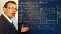 Gestion Projet 15 Calendrier de Gantt | Calcul dates d'exécution optimales des tâches