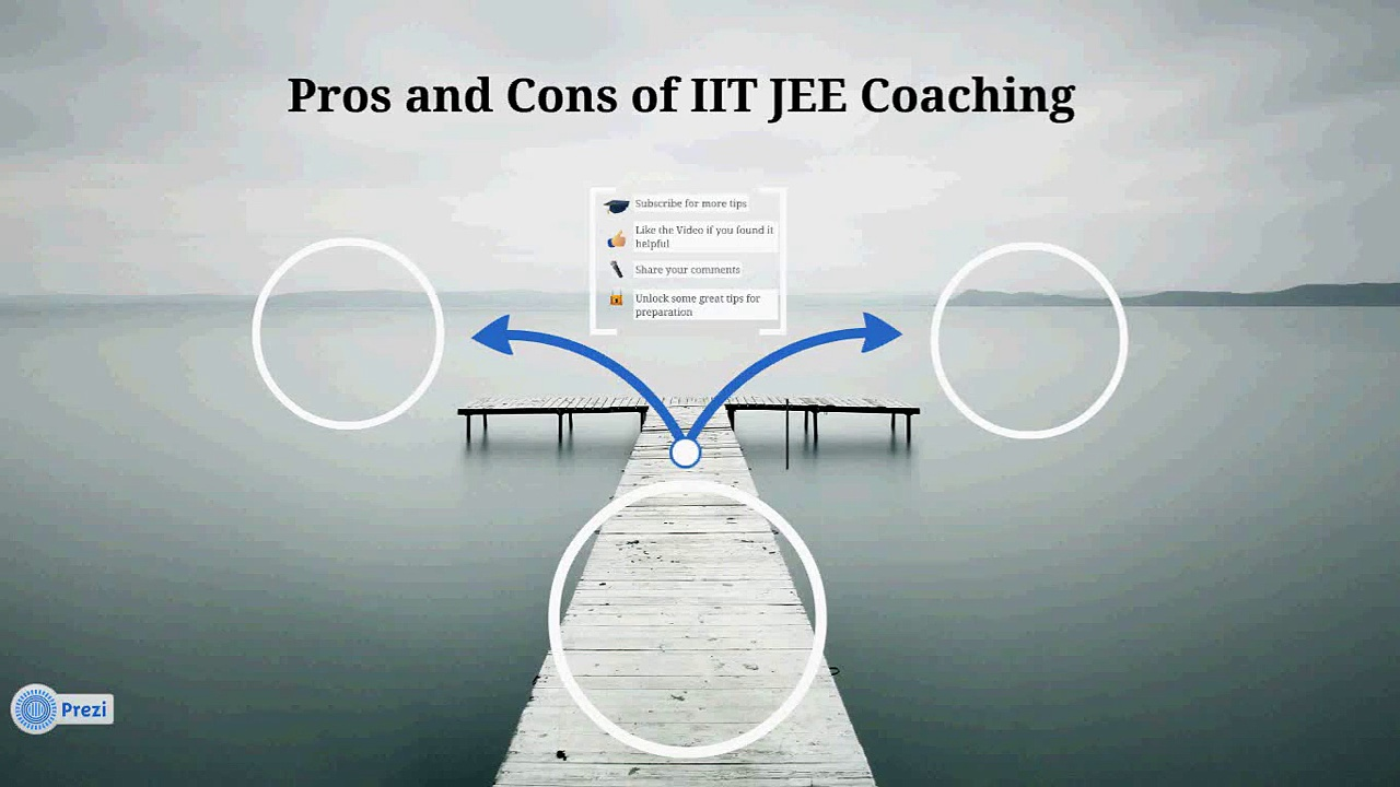 Should I join a Coaching Institute for IIT JEE preparation?